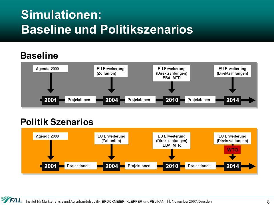 Simulationen: Baseline und Politikszenarios