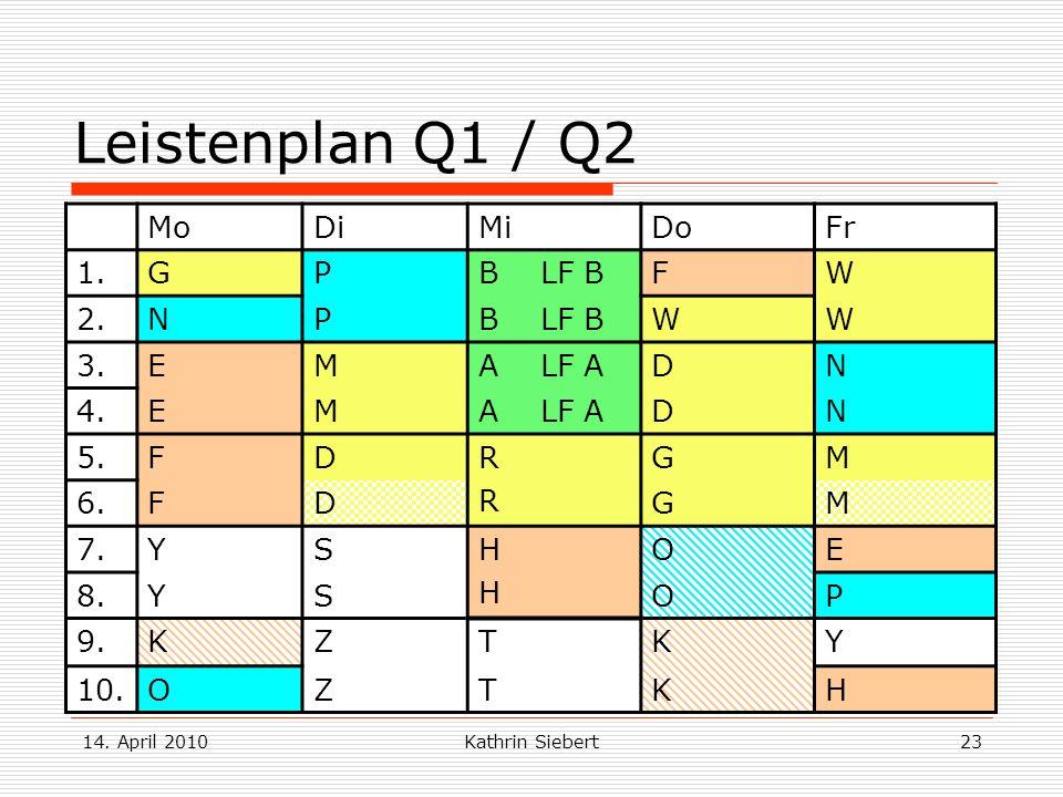 Leistenplan Q1 / Q2 Mo Di Mi Do Fr 1. G P B LF B F W 2. N 3. E M