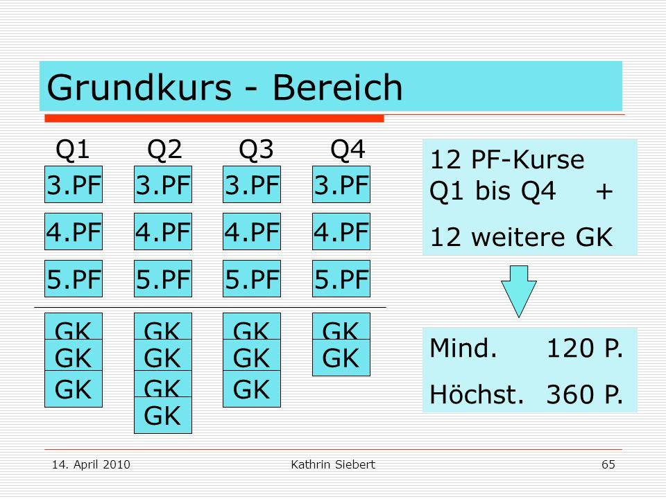 Grundkurs - Bereich Q1 Q2 Q3 Q4 12 PF-Kurse Q1 bis Q4 + 12 weitere GK