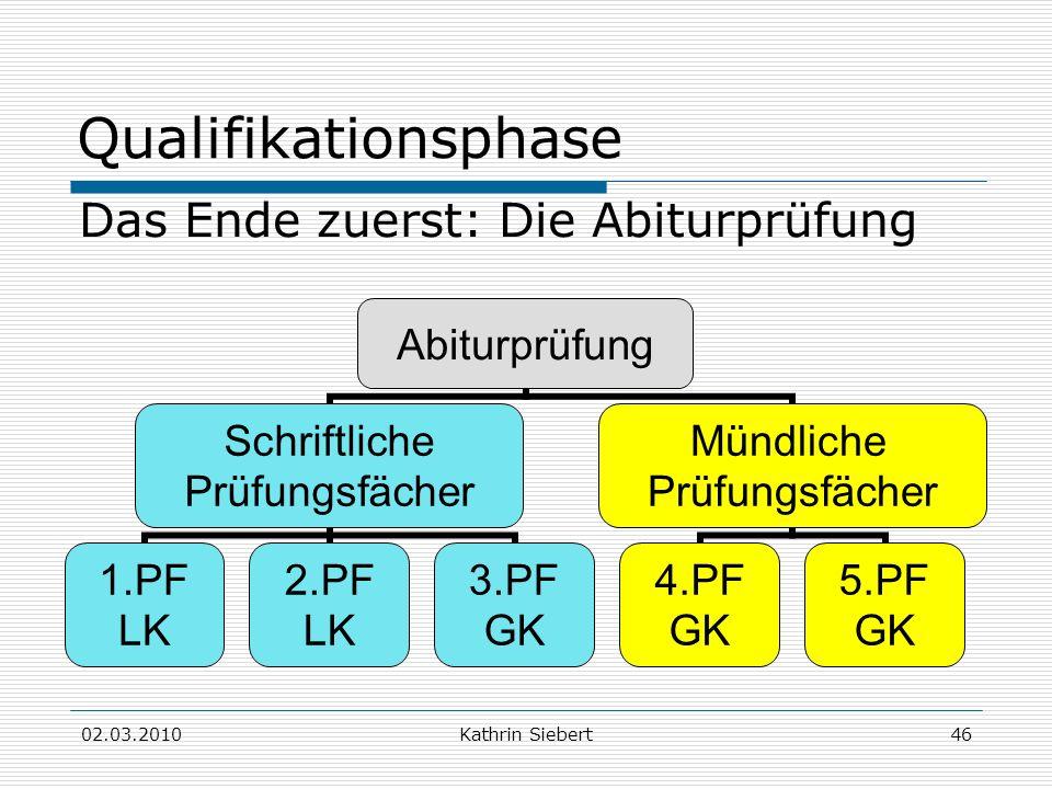Qualifikationsphase Das Ende zuerst: Die Abiturprüfung 02.03.2010