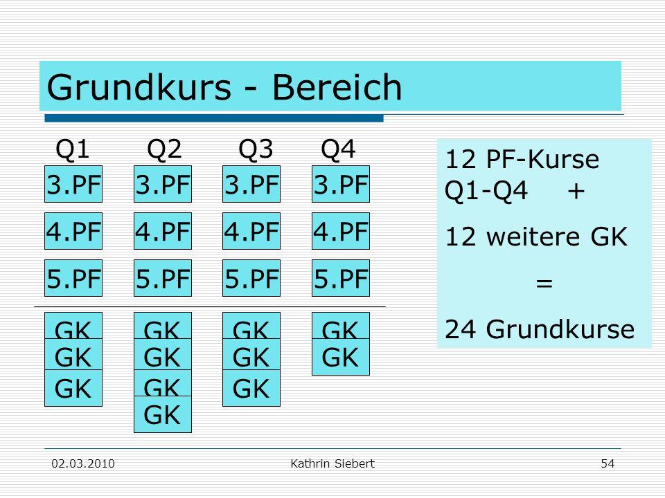 Grundkurs - Bereich Q1 Q2 Q3 Q4 12 PF-Kurse Q1-Q4 + 12 weitere GK =