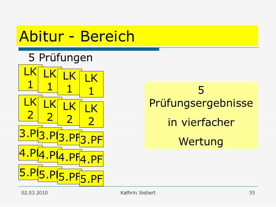 Abitur - Bereich 5 Prüfungen LK 1 LK 1 LK 1 LK 1 5 Prüfungsergebnisse