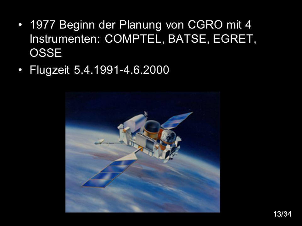 1977 Beginn der Planung von CGRO mit 4 Instrumenten: COMPTEL, BATSE, EGRET, OSSE