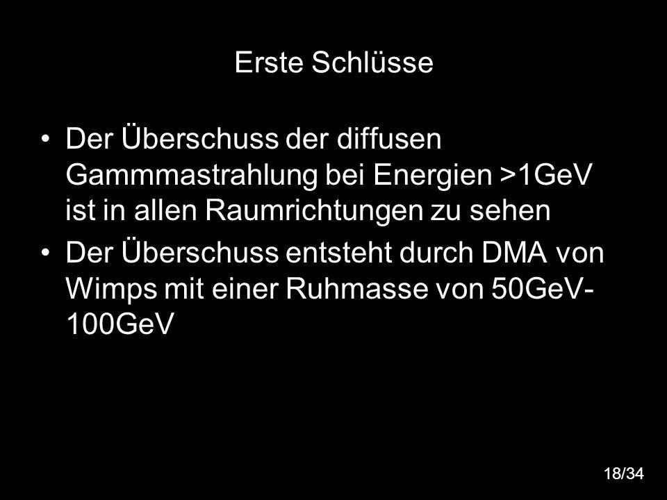 Erste Schlüsse Der Überschuss der diffusen Gammmastrahlung bei Energien >1GeV ist in allen Raumrichtungen zu sehen.