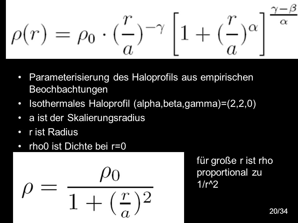Parameterisierung des Haloprofils aus empirischen Beochbachtungen