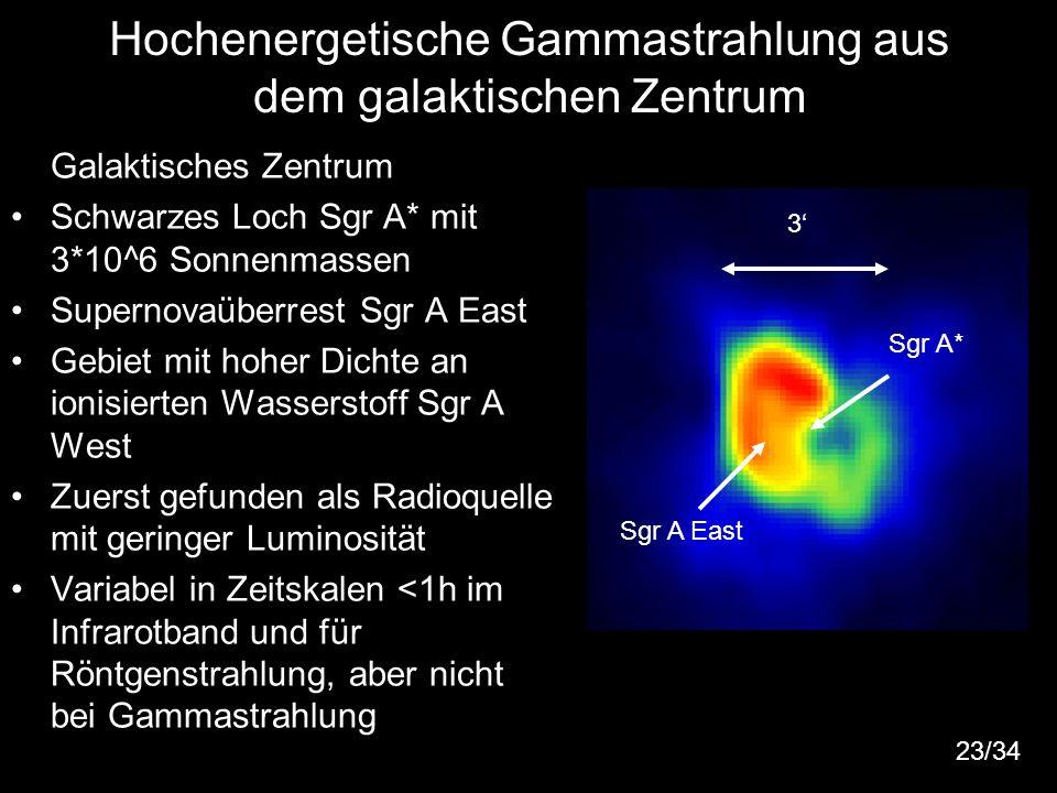 Hochenergetische Gammastrahlung aus dem galaktischen Zentrum