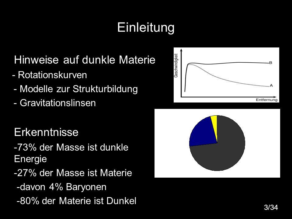 Einleitung - Modelle zur Strukturbildung - Gravitationslinsen