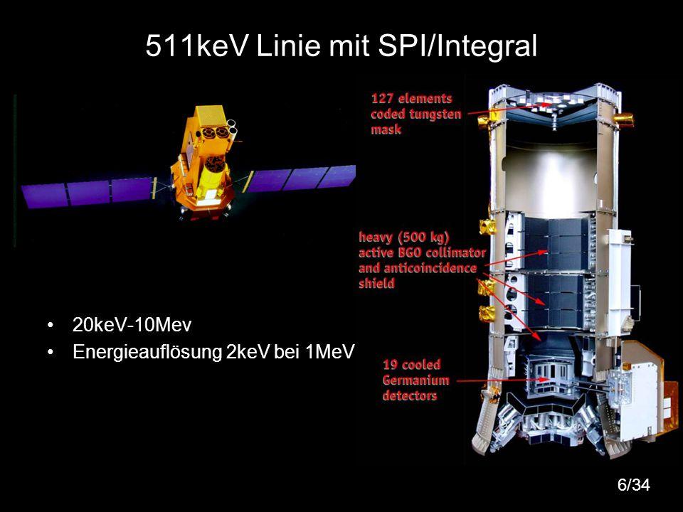 511keV Linie mit SPI/Integral