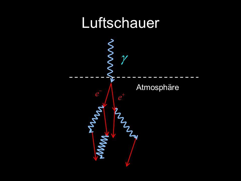 Luftschauer Atmosphäre
