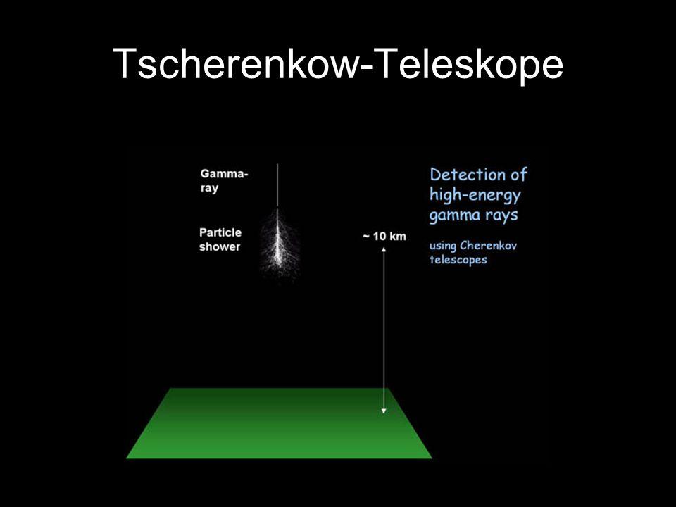 Tscherenkow-Teleskope