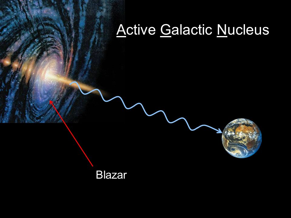 Active Galactic Nucleus