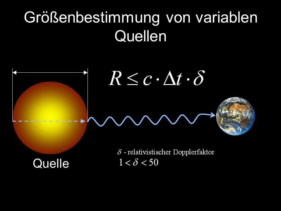 Größenbestimmung von variablen Quellen