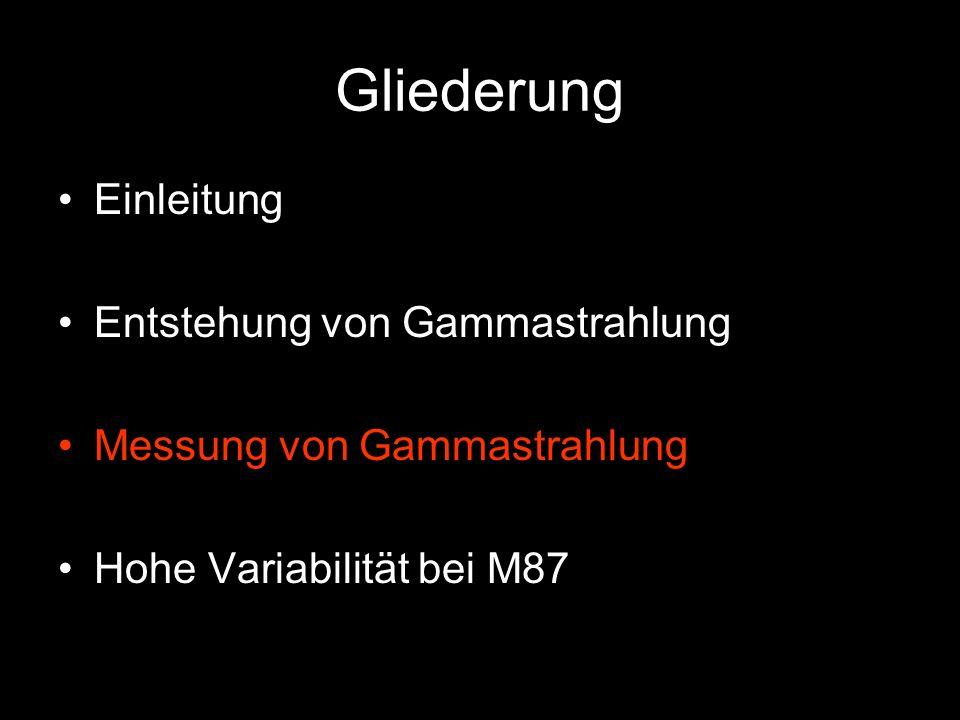 Gliederung Einleitung Entstehung von Gammastrahlung