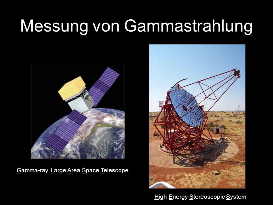 Messung von Gammastrahlung