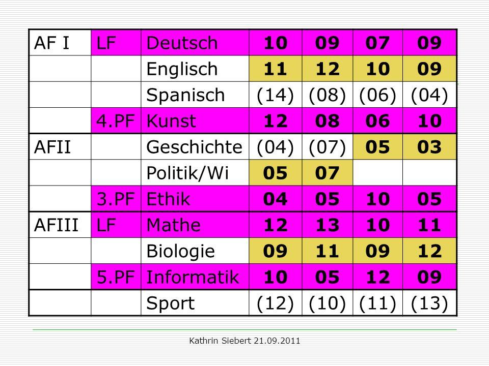 Beispiel 2: AF I LF Deutsch 10 09 07 Englisch 11 12 Spanisch (14) (08)