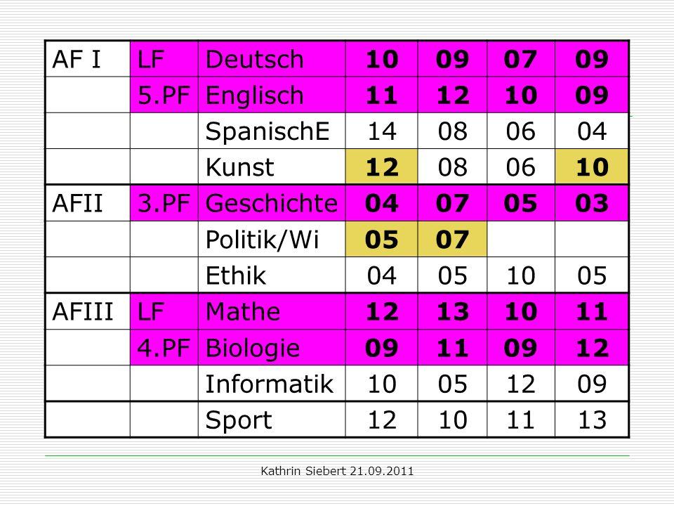 Beispiel 2: AF I LF Deutsch 10 09 07 5.PF Englisch 11 12 SpanischE 14