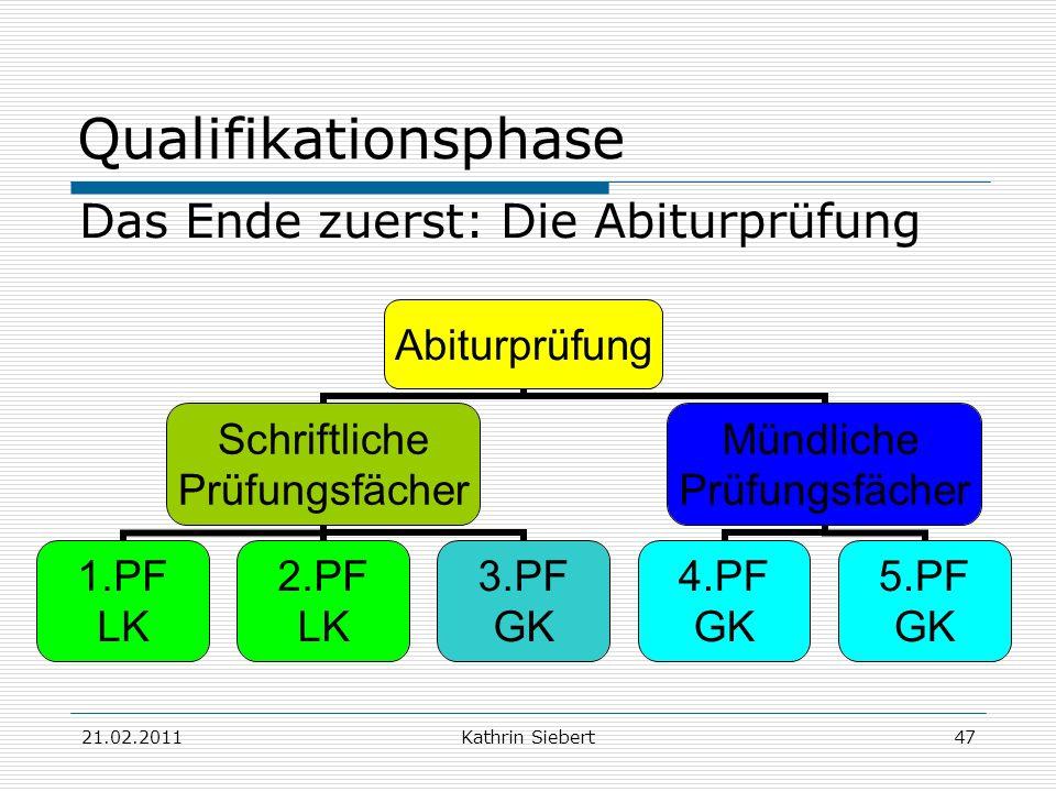 Qualifikationsphase Das Ende zuerst: Die Abiturprüfung 21.02.2011