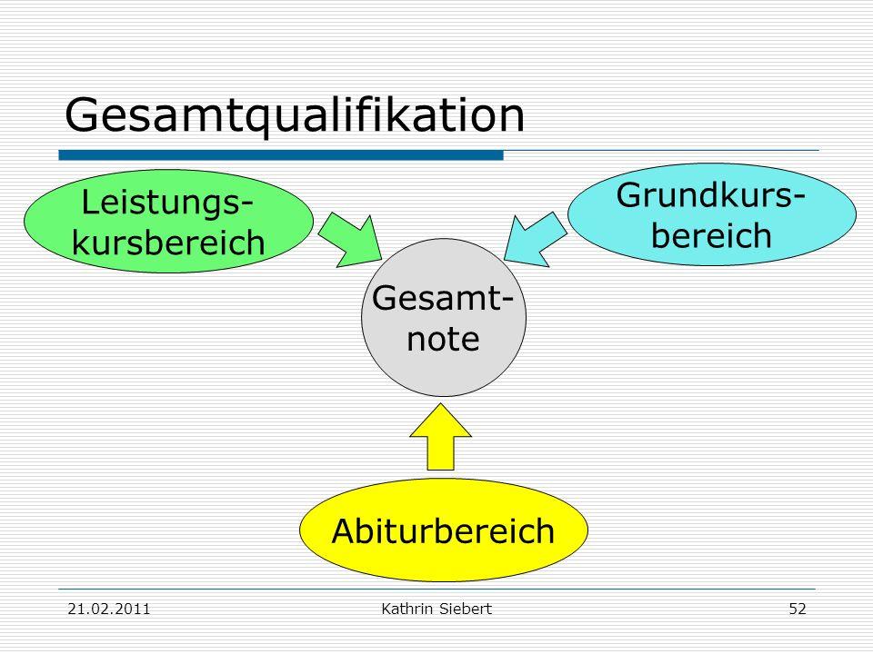 Gesamtqualifikation Grundkurs- Leistungs- bereich kursbereich Gesamt-