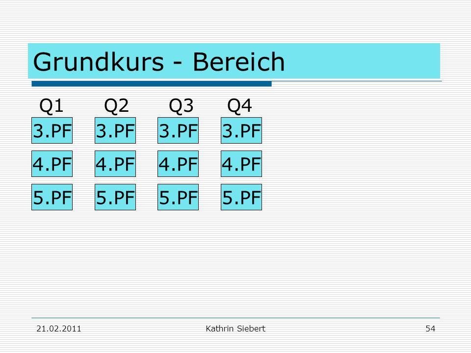 Grundkurs - Bereich Q1 Q2 Q3 Q4 3.PF 3.PF 3.PF 3.PF 4.PF 4.PF 4.PF