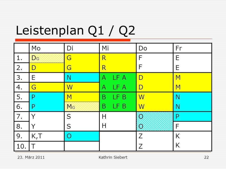 Leistenplan Q1 / Q2 Mo Di Mi Do Fr 1. DG G R F E 2. D 3. N A LF A M 4.