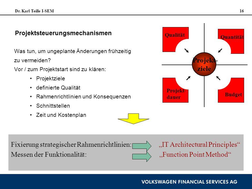 Projektsteuerungsmechanismen