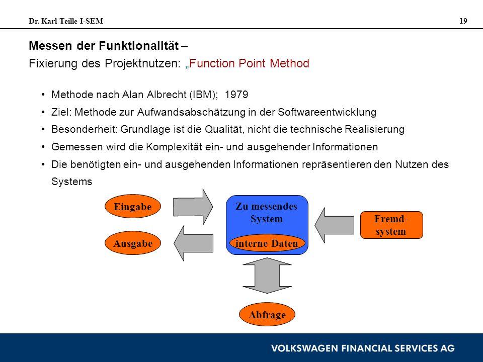 """Dr. Karl Teille I-SEM Messen der Funktionalität – Fixierung des Projektnutzen: """"Function Point Method."""