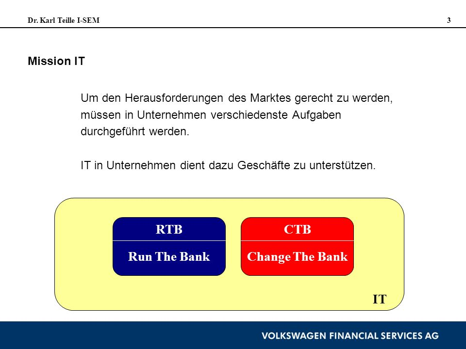 IT RTB Run The Bank CTB Change The Bank