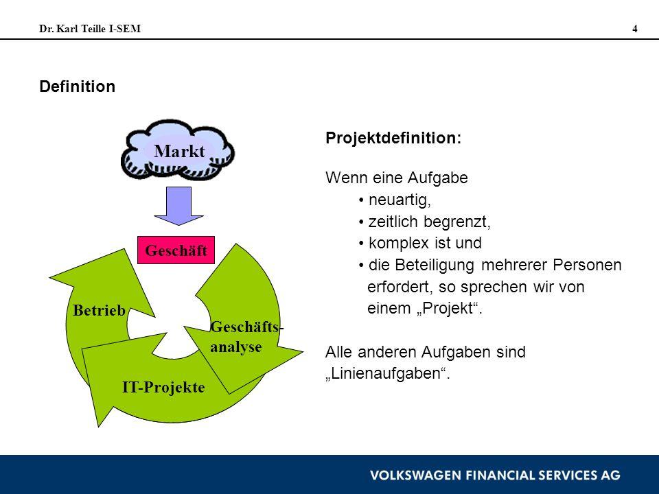 Markt Definition Projektdefinition: Wenn eine Aufgabe neuartig,