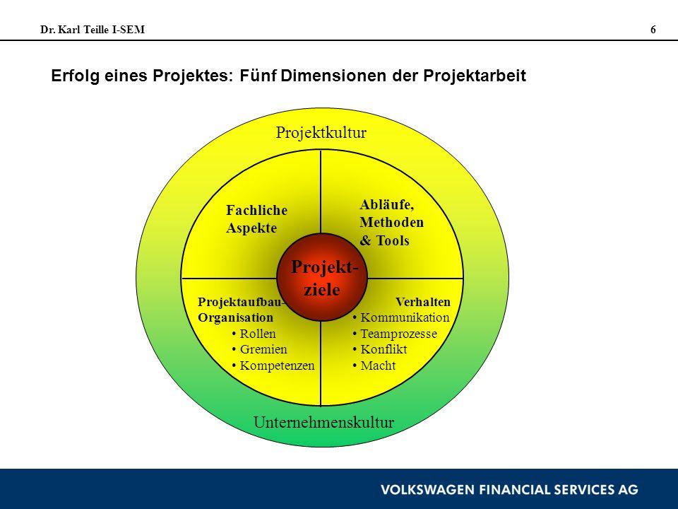 Dr. Karl Teille I-SEM Erfolg eines Projektes: Fünf Dimensionen der Projektarbeit. Projektkultur. Abläufe,
