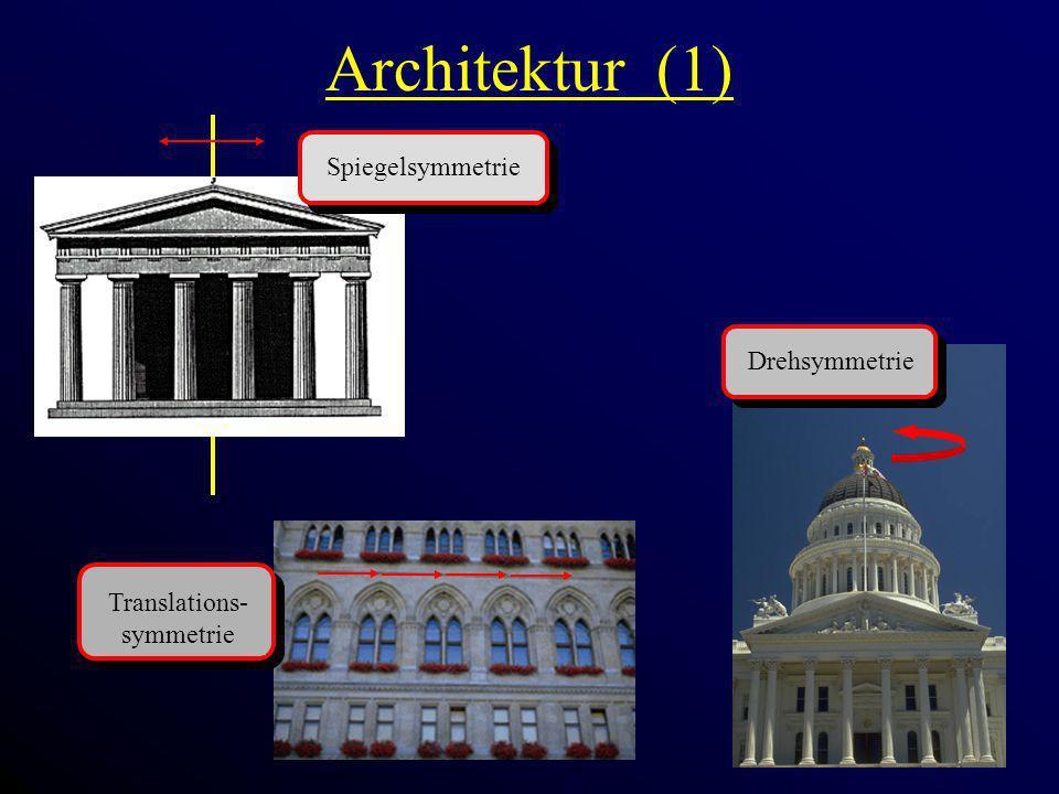 Translations-symmetrie