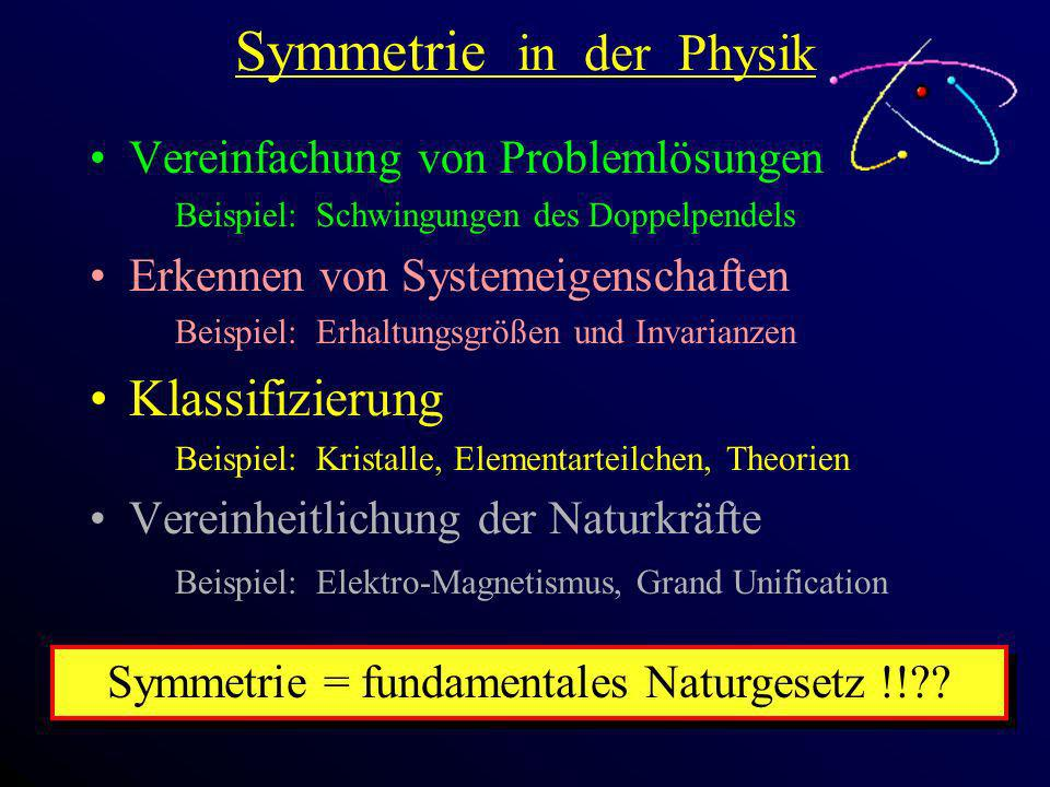 Symmetrie in der Physik
