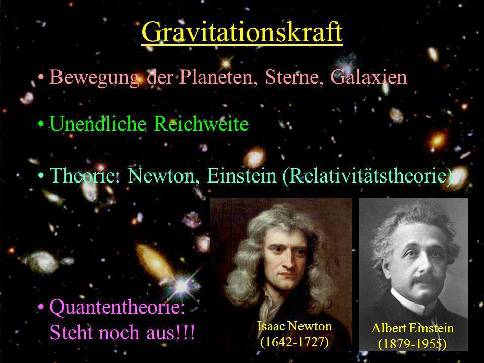 Gravitationskraft Bewegung der Planeten, Sterne, Galaxien
