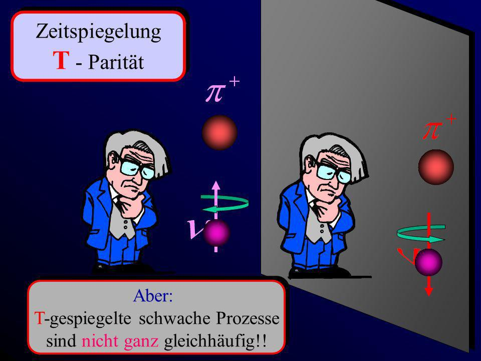 T - Parität Zeitspiegelung Aber: T-gespiegelte schwache Prozesse