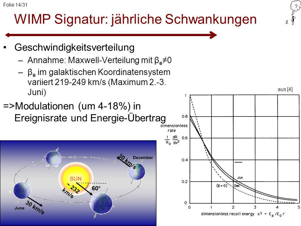WIMP Signatur: jährliche Schwankungen