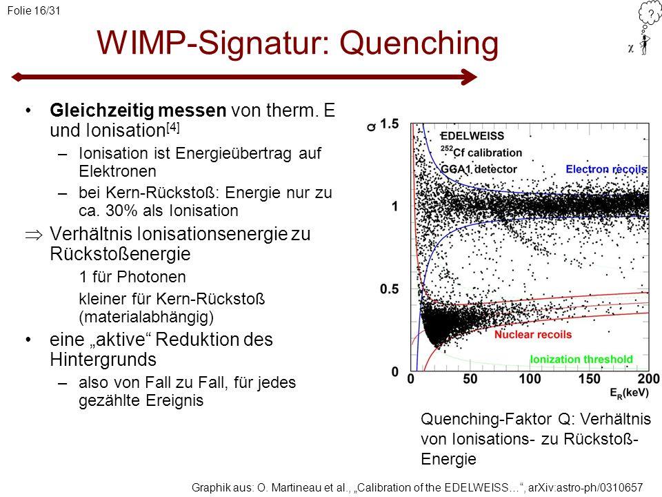 WIMP-Signatur: Quenching