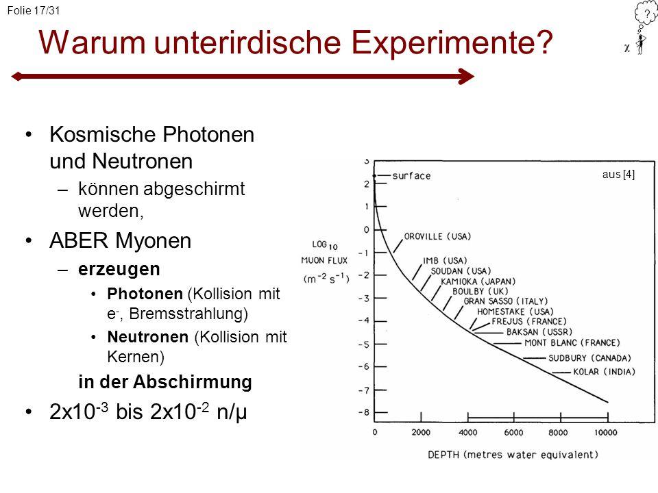 Warum unterirdische Experimente