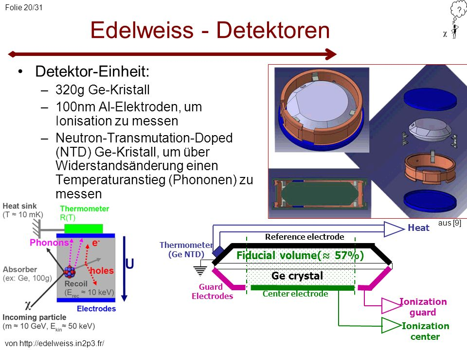 Edelweiss - Detektoren
