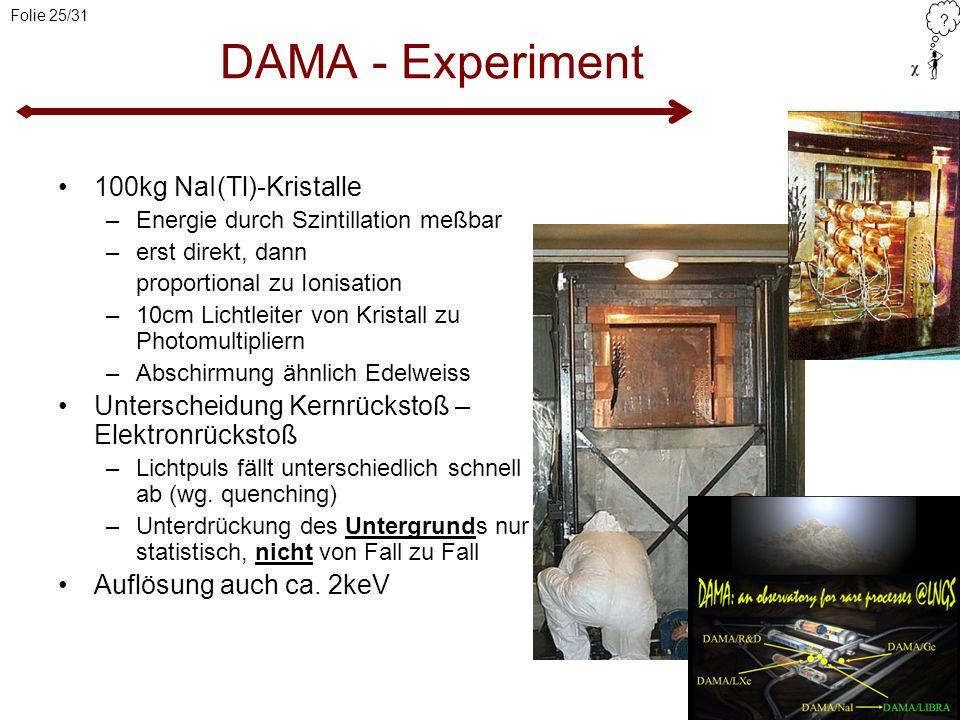 DAMA - Experiment 100kg NaI(Tl)-Kristalle