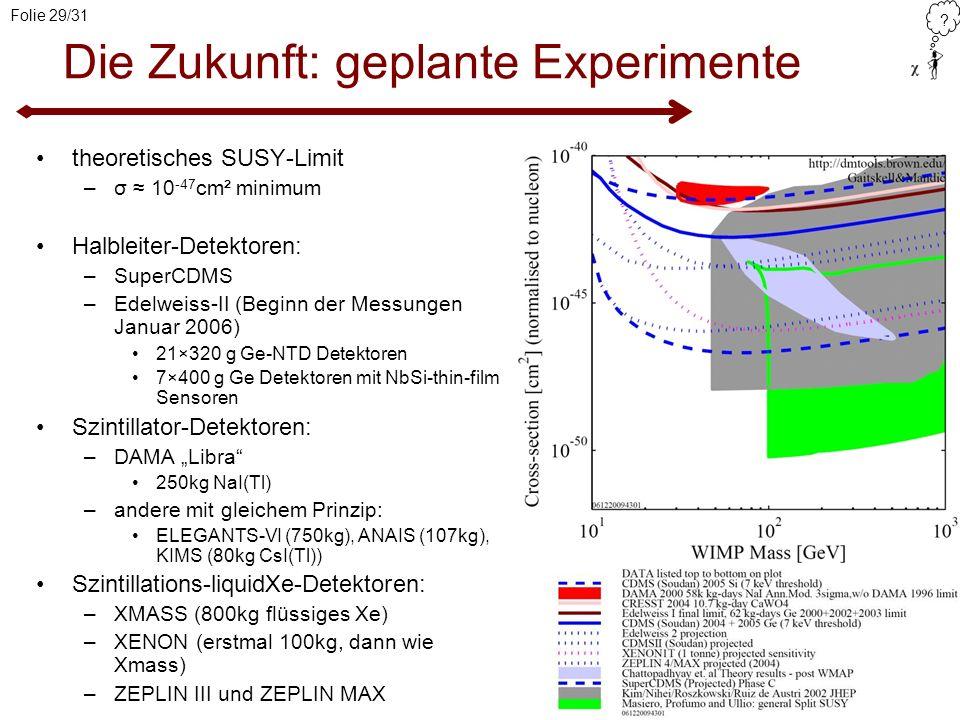 Die Zukunft: geplante Experimente