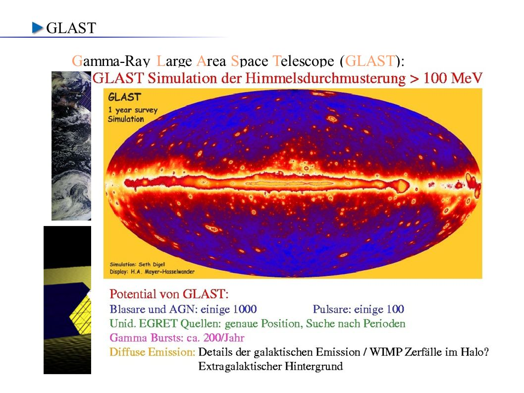 GLAST Das Gamma-Ray Large Area Space Telescope (GLAST): Large Area Telescope (LAT) GLAST Burst Monitor (GBM)