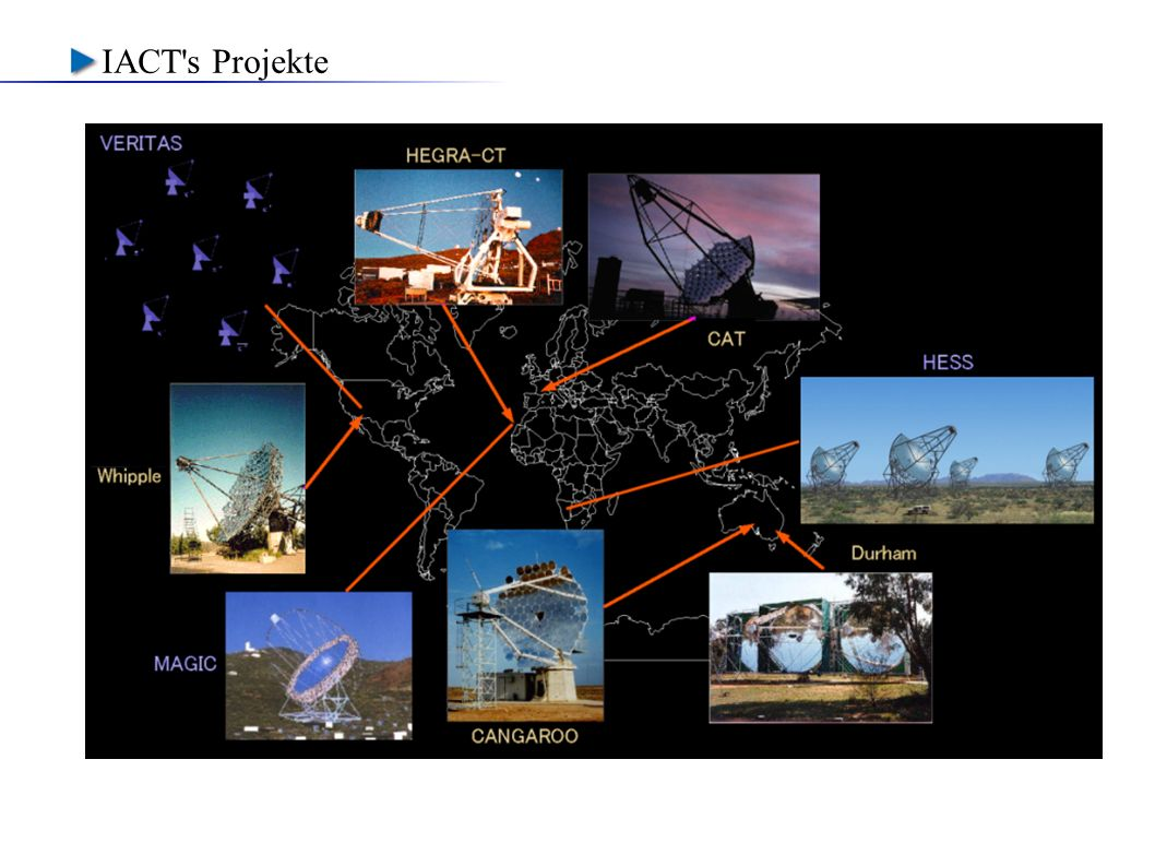 IACT s Projekte