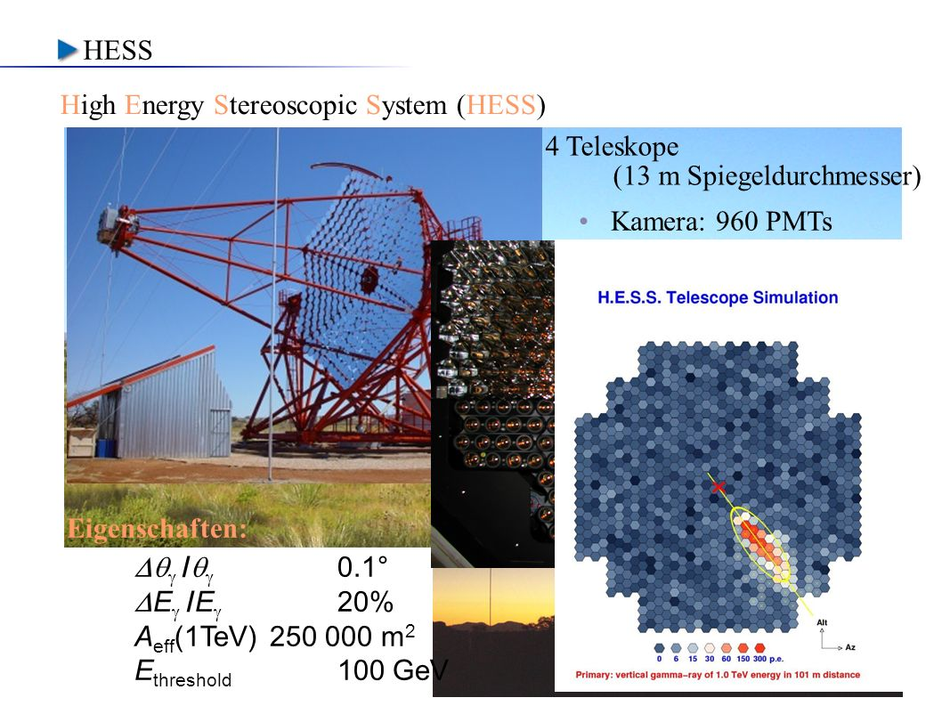 HESS High Energy Stereoscopic System (HESS) 4 Teleskope. (13 m Spiegeldurchmesser) Kamera: 960 PMTs.