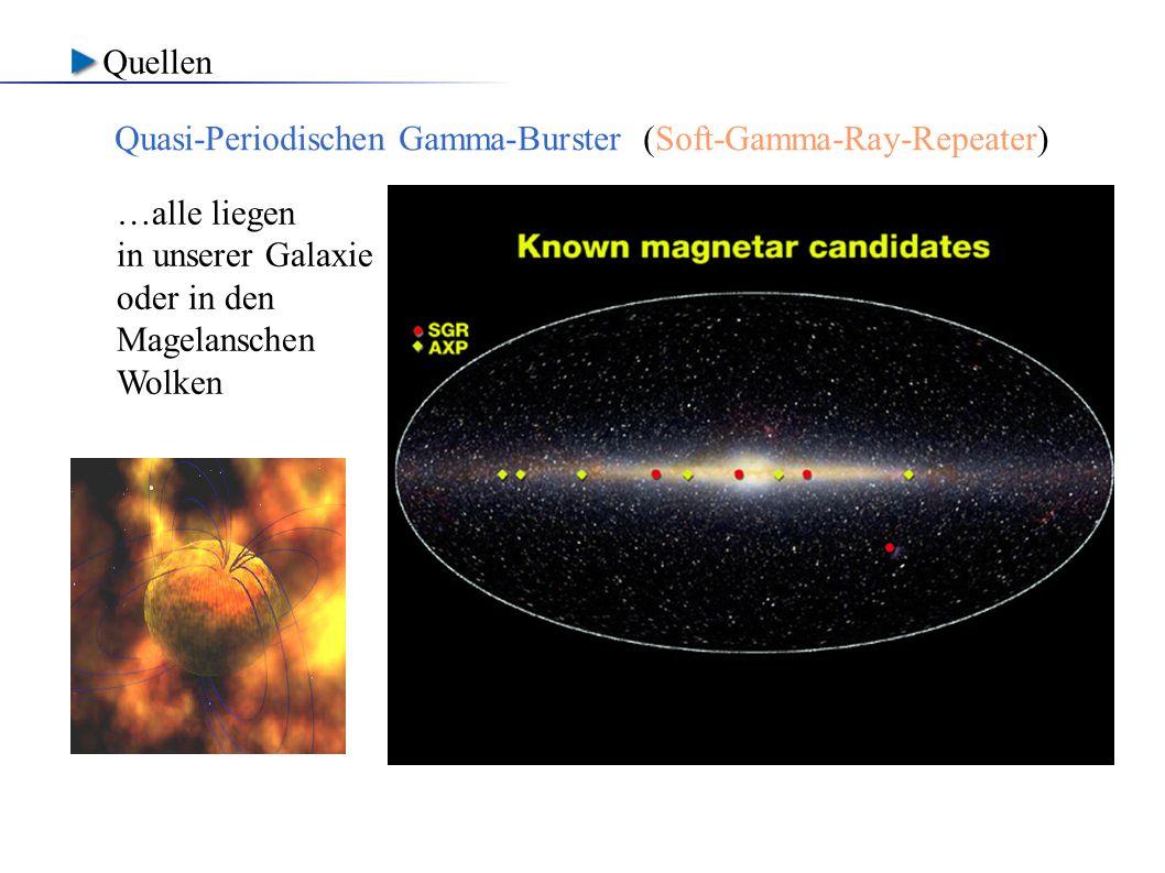 Quellen Quasi-Periodischen Gamma-Burster (Soft-Gamma-Ray-Repeater) …alle liegen. in unserer Galaxie.