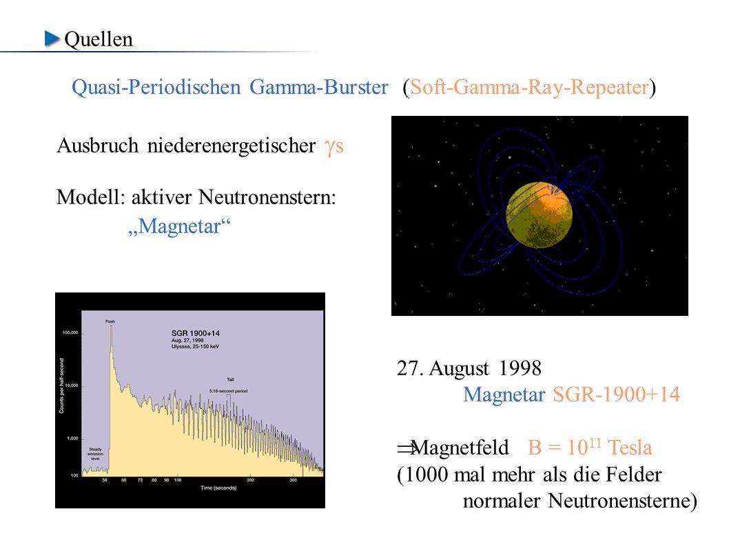 Quellen Quasi-Periodischen Gamma-Burster (Soft-Gamma-Ray-Repeater) Ausbruch niederenergetischer s.