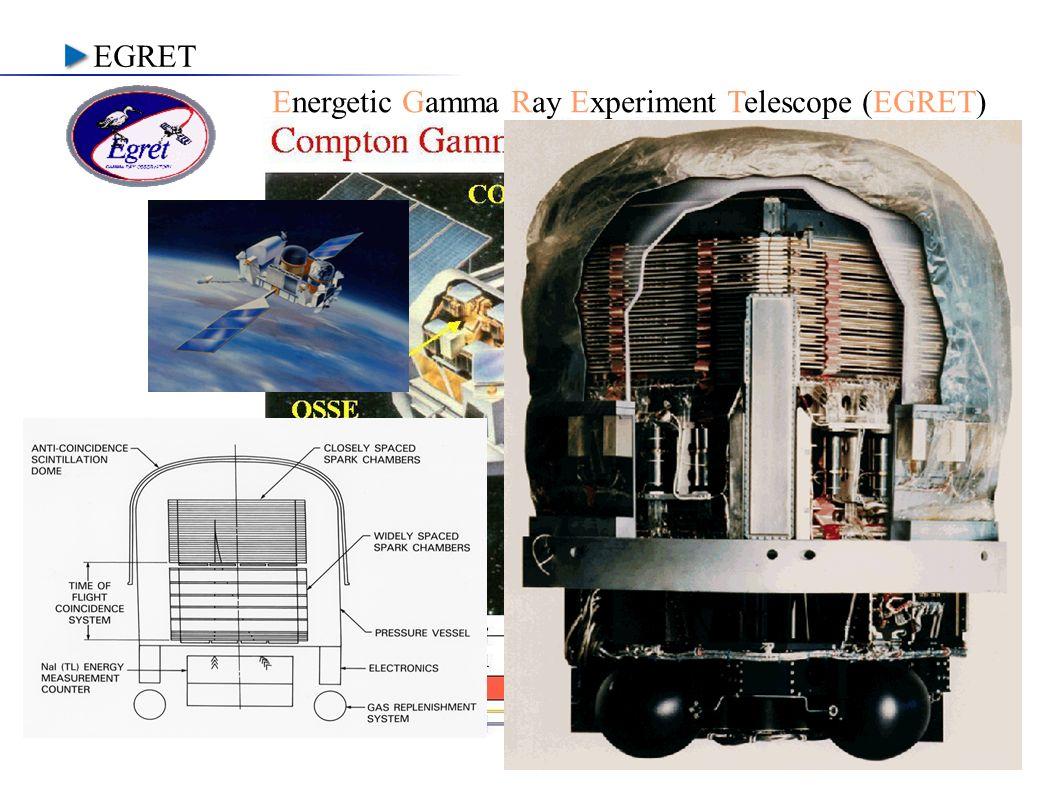 EGRET Energetic Gamma Ray Experiment Telescope (EGRET)
