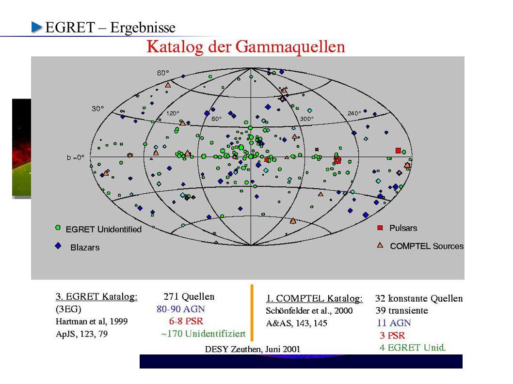 EGRET – Ergebnisse Die Entdeckung der Blazare. Die Beobachtung der Pulsare. Der Nachweis von Photonen der Gamma-ray bursts.