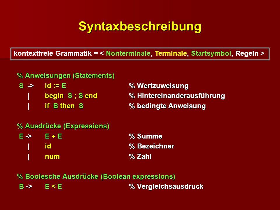 Syntaxbeschreibung kontextfreie Grammatik = < Nonterminale, Terminale, Startsymbol, Regeln > % Anweisungen (Statements)