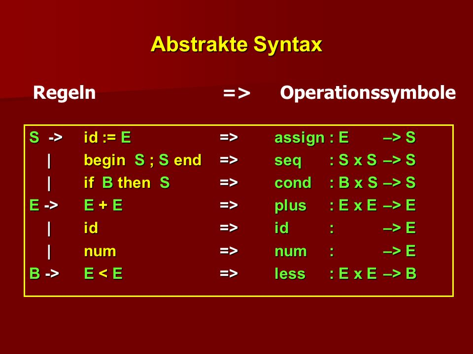 Abstrakte Syntax Regeln => Operationssymbole