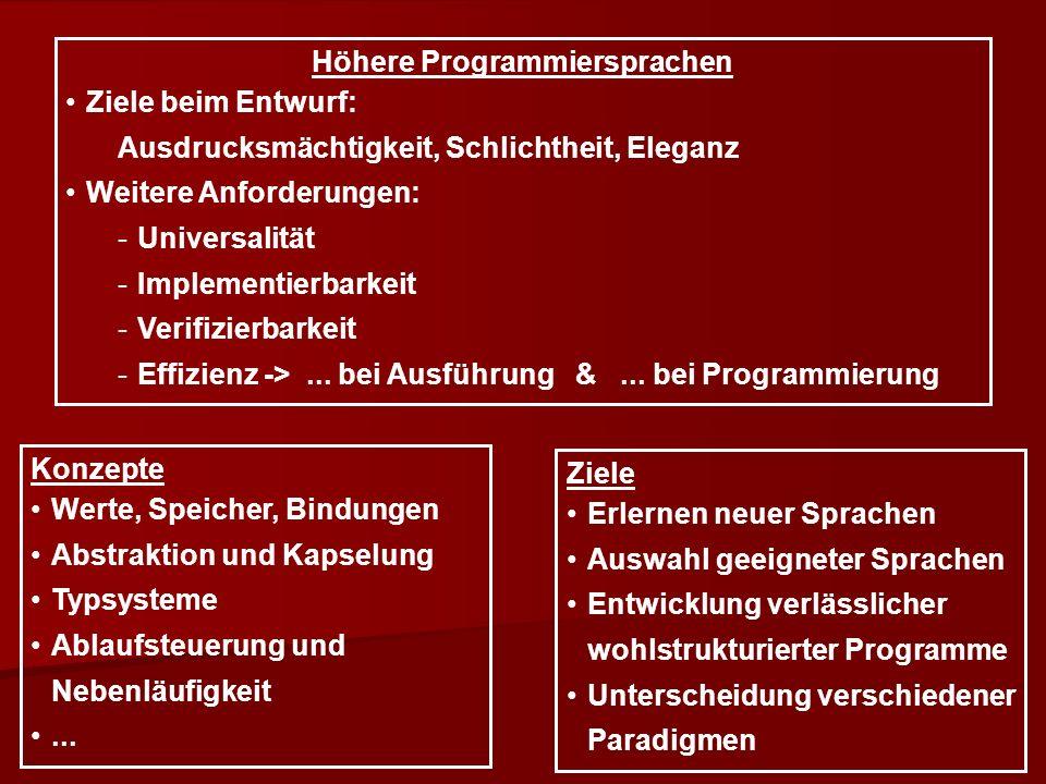 Höhere Programmiersprachen