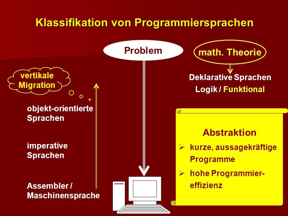 Klassifikation von Programmiersprachen